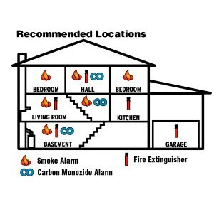 Smoke Detector Placement: Where to Place Smoke Alarms in Your Home